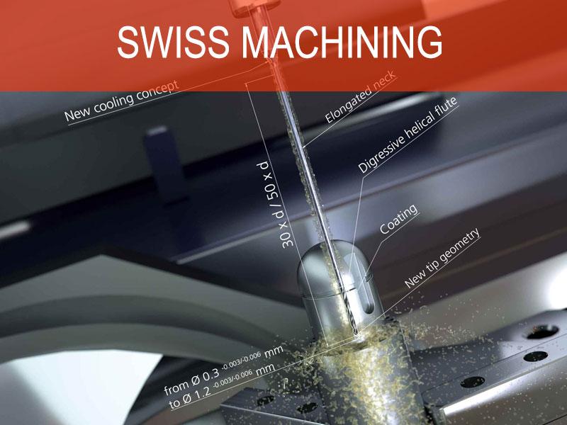 Sveitsin koneistus